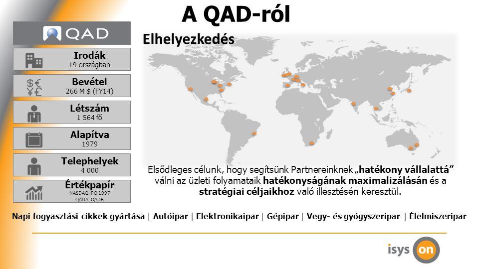A QAD-ról Elhelyezkedés Irodák Bevétel Létszám Alapítva Telephelyek