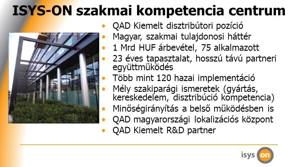 ISYS-ON szakmai kompetencia centrum
