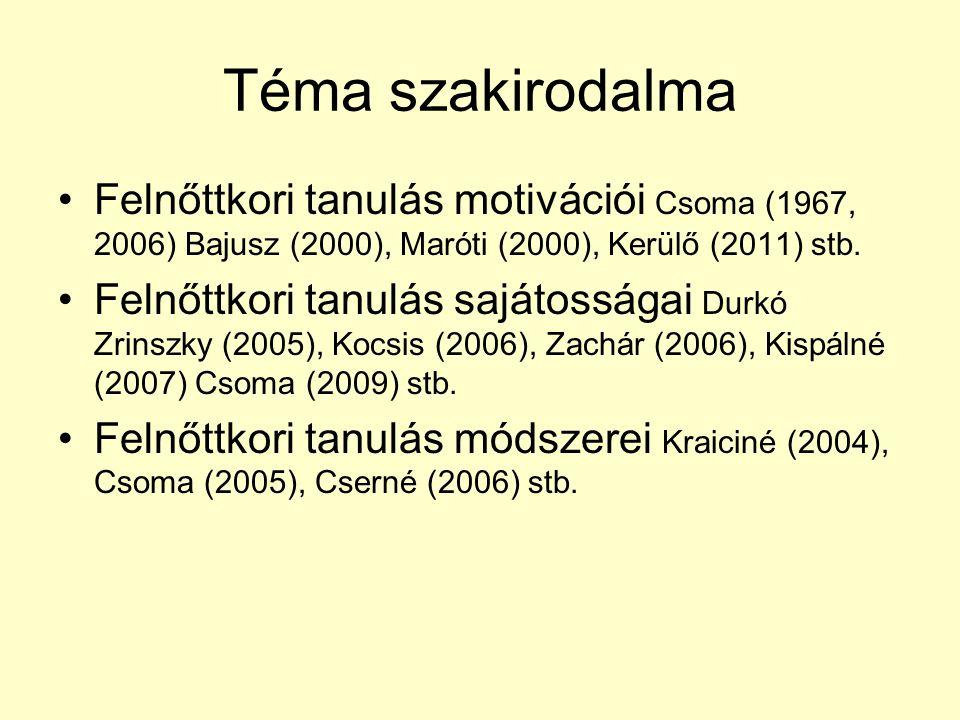 Téma szakirodalma Felnőttkori tanulás motivációi Csoma (1967, 2006) Bajusz (2000), Maróti (2000), Kerülő (2011) stb.