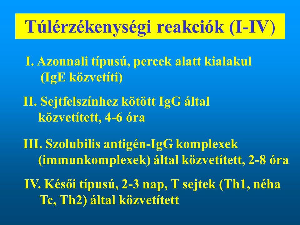 Túlérzékenységi reakciók (I-IV)