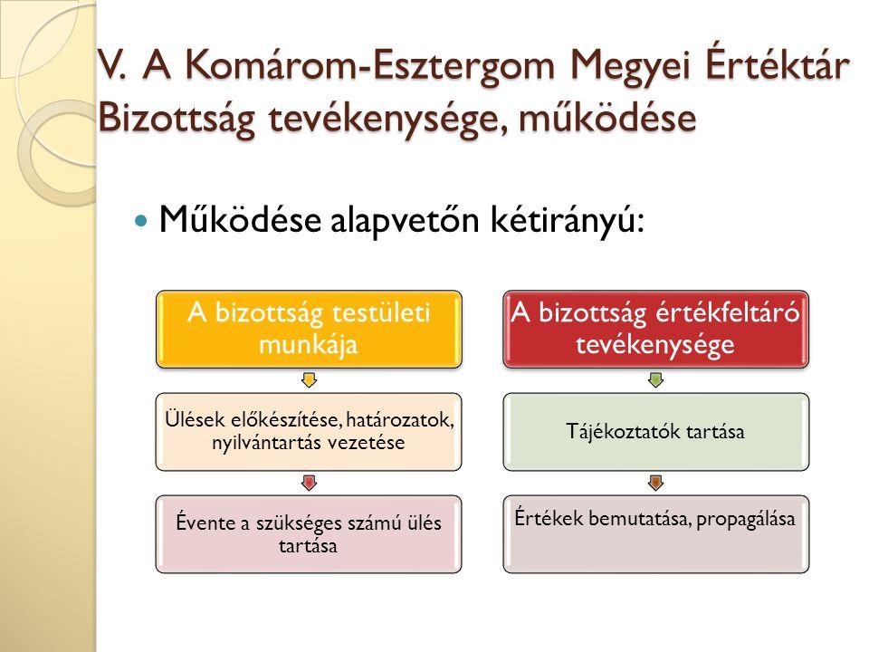 V. A Komárom-Esztergom Megyei Értéktár Bizottság tevékenysége, működése