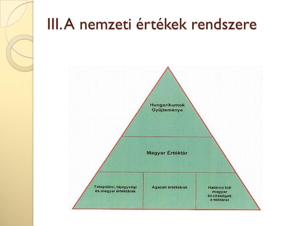III. A nemzeti értékek rendszere