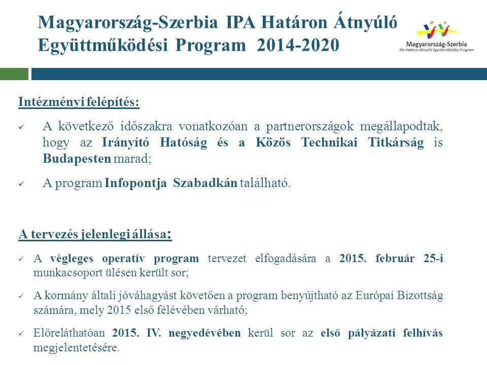 Magyarország-Szerbia IPA Határon Átnyúló Együttműködési Program 2014-2020