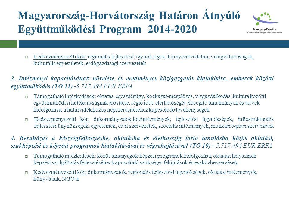 Magyarország-Horvátország Határon Átnyúló Együttműködési Program 2014-2020