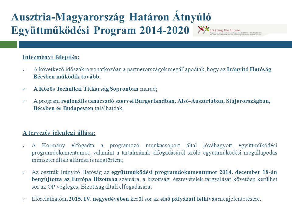 Ausztria-Magyarország Határon Átnyúló Együttműködési Program 2014-2020