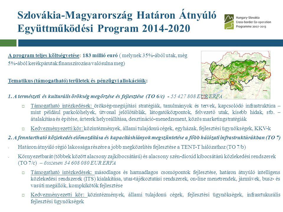 Szlovákia-Magyarország Határon Átnyúló Együttműködési Program 2014-2020