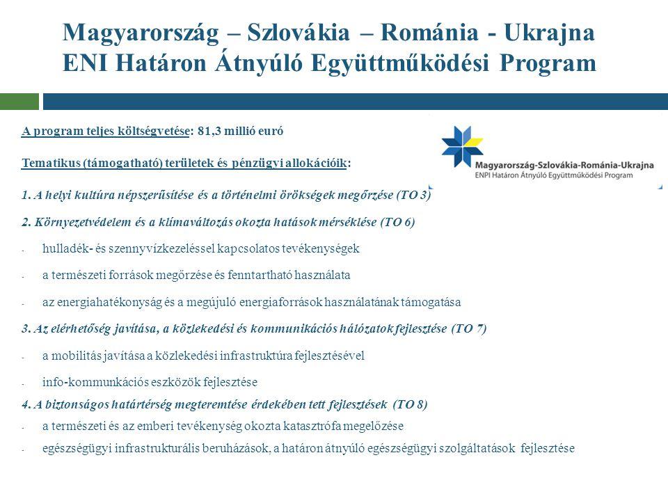 Magyarország – Szlovákia – Románia - Ukrajna ENI Határon Átnyúló Együttműködési Program