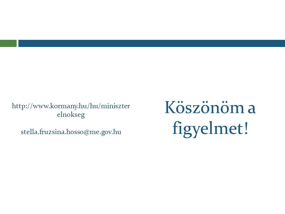 Köszönöm a figyelmet! http://www.kormany.hu/hu/miniszterelnokseg
