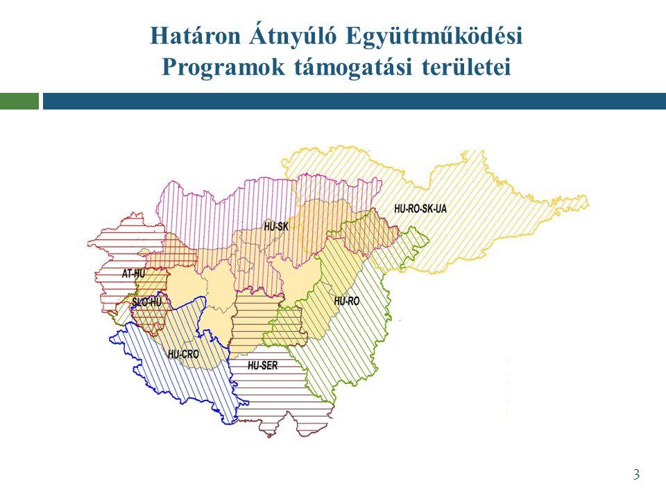 Határon Átnyúló Együttműködési Programok támogatási területei