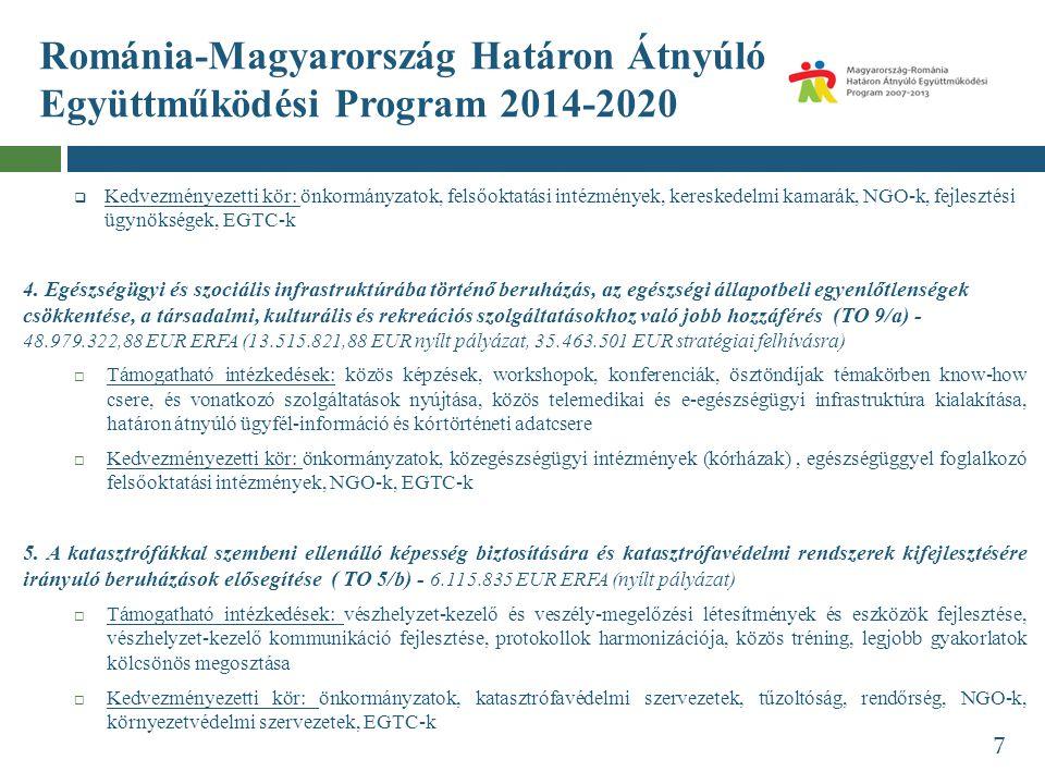 Románia-Magyarország Határon Átnyúló Együttműködési Program 2014-2020