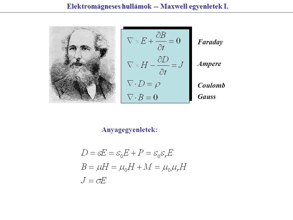 Elektromágneses hullámok -- Maxwell egyenletek I.