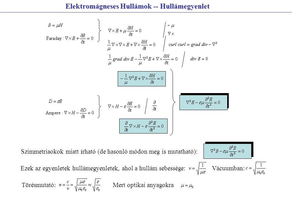 Elektromágneses Hullámok -- Hullámegyenlet