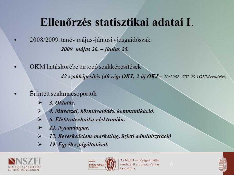 Ellenőrzés statisztikai adatai I.