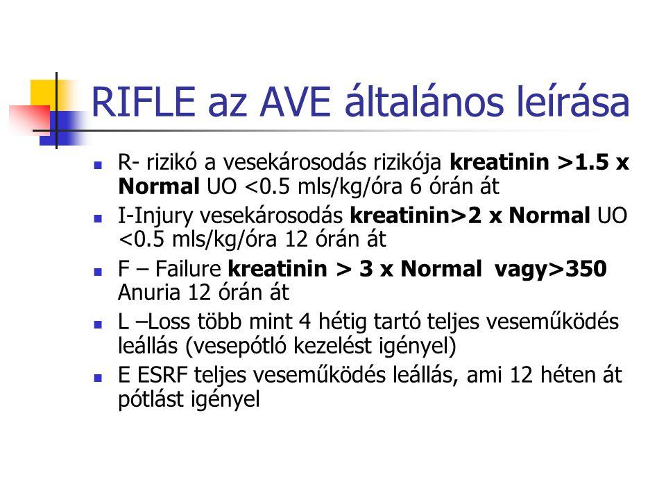 RIFLE az AVE általános leírása
