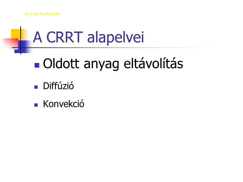 A CRRT alapelvei M Oldott anyag eltávolítás Diffúzió Konvekció