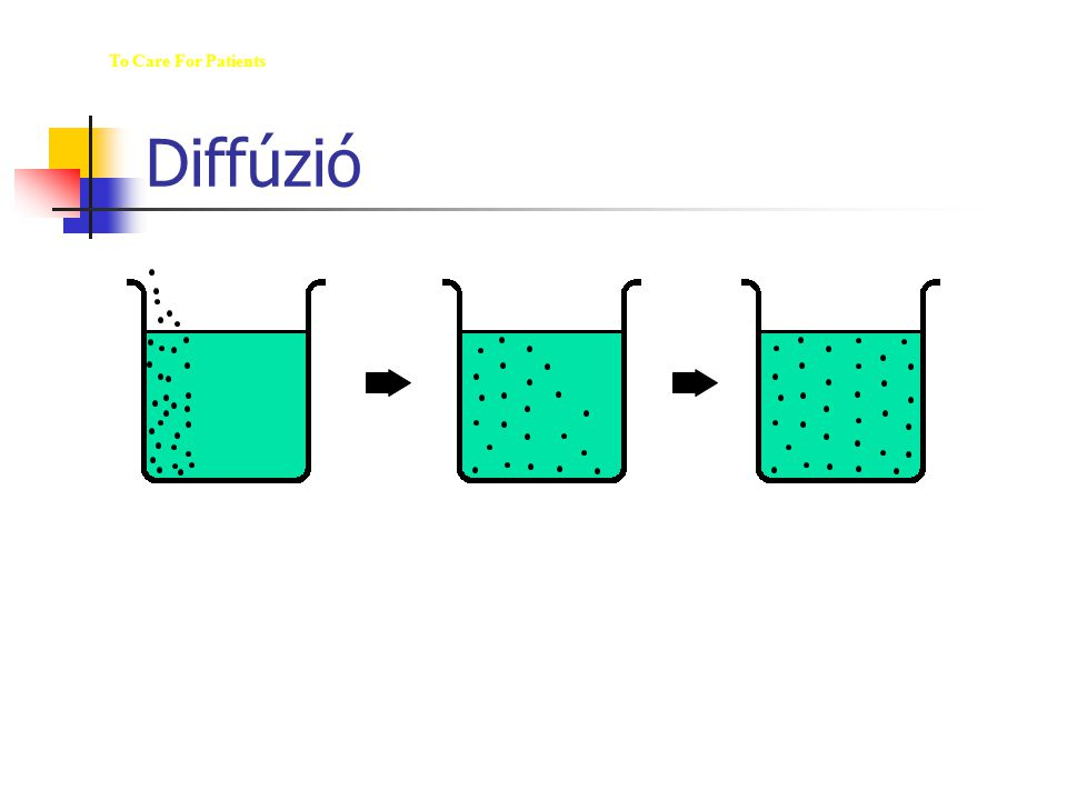 Diffúzió M Diffusion: The movement of solutes from a