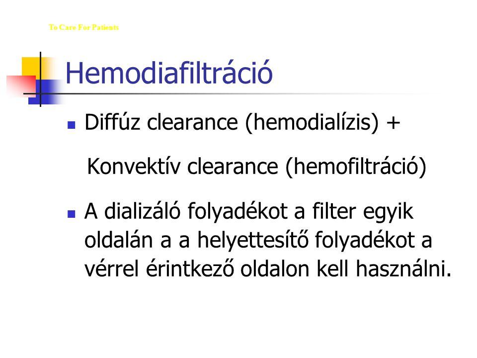 Hemodiafiltráció M Diffúz clearance (hemodialízis) +