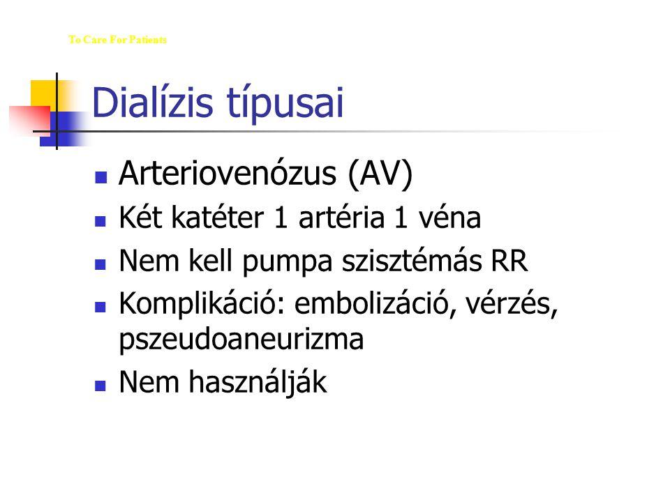 Dialízis típusai M Arteriovenózus (AV) Két katéter 1 artéria 1 véna
