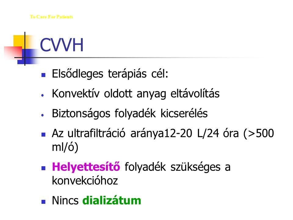 CVVH M Elsődleges terápiás cél: Konvektív oldott anyag eltávolítás