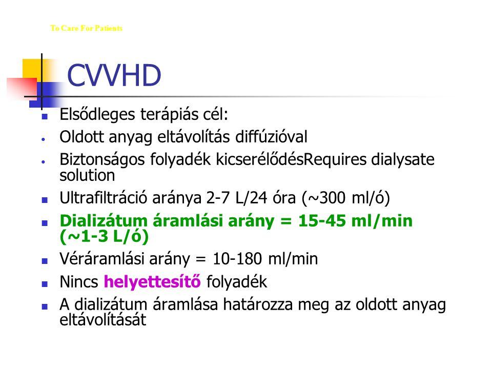 CVVHD M Elsődleges terápiás cél: Oldott anyag eltávolítás diffúzióval