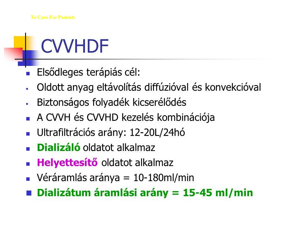 CVVHDF M Elsődleges terápiás cél:
