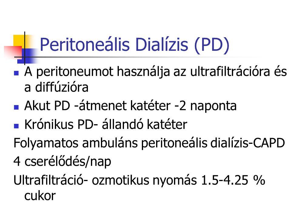Peritoneális Dialízis (PD)