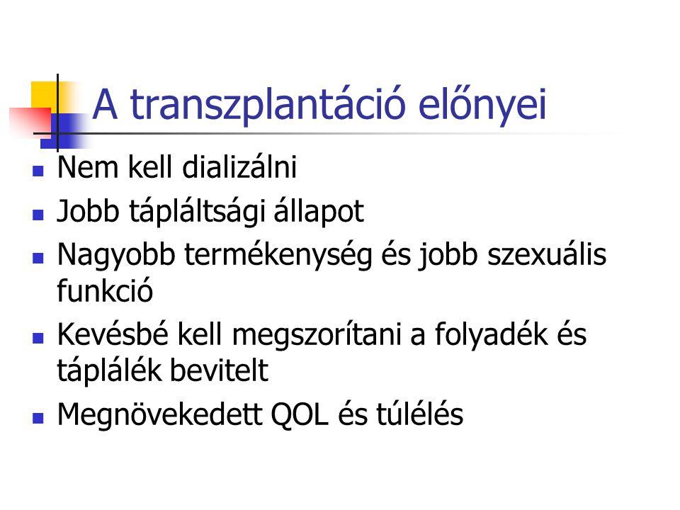 A transzplantáció előnyei