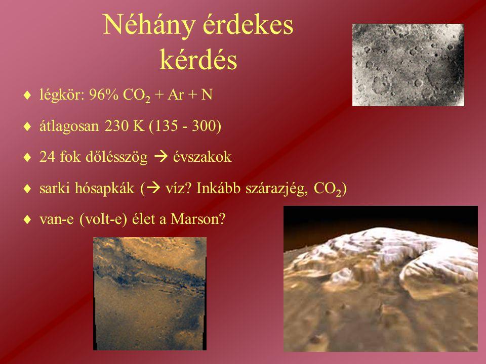 Néhány érdekes kérdés légkör: 96% CO2 + Ar + N