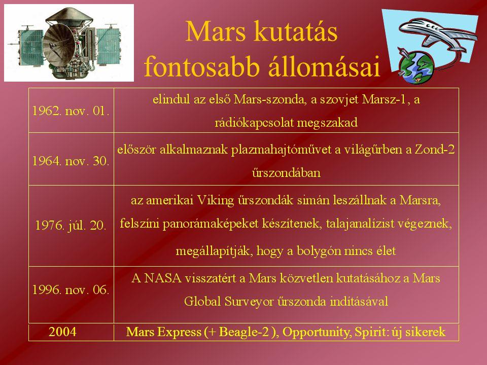 Mars kutatás fontosabb állomásai