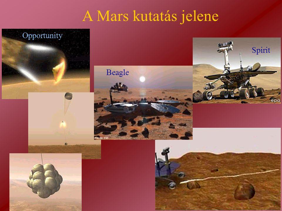 A Mars kutatás jelene Opportunity Spirit Beagle