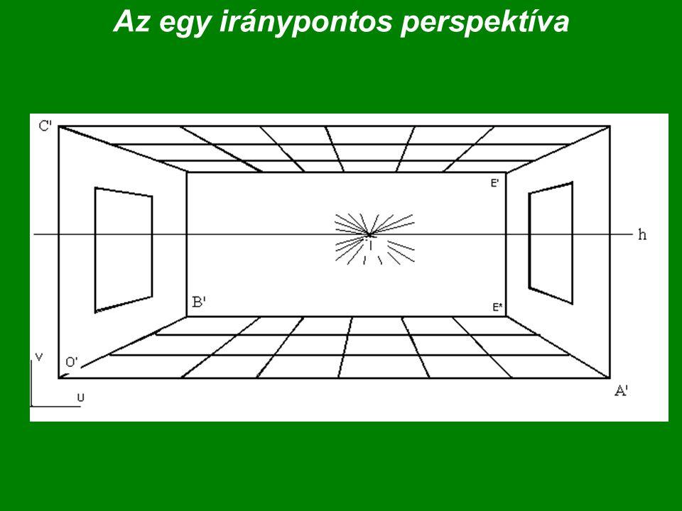 Az egy iránypontos perspektíva