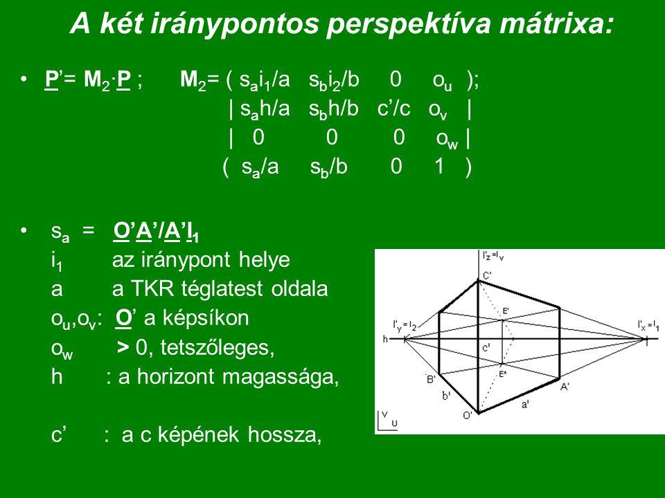 A két iránypontos perspektíva mátrixa: