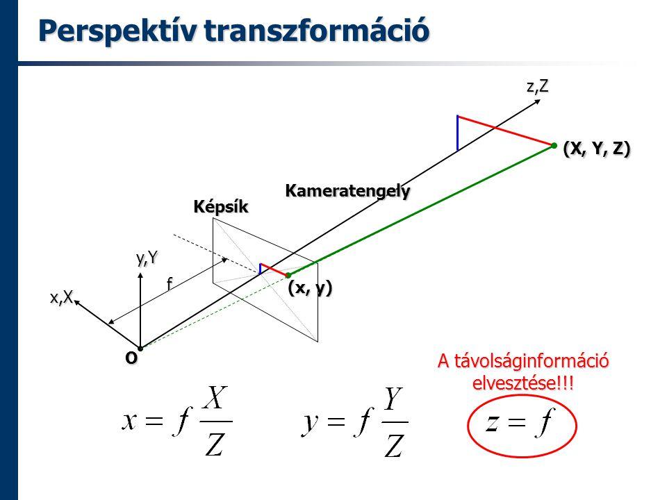 Perspektív transzformáció