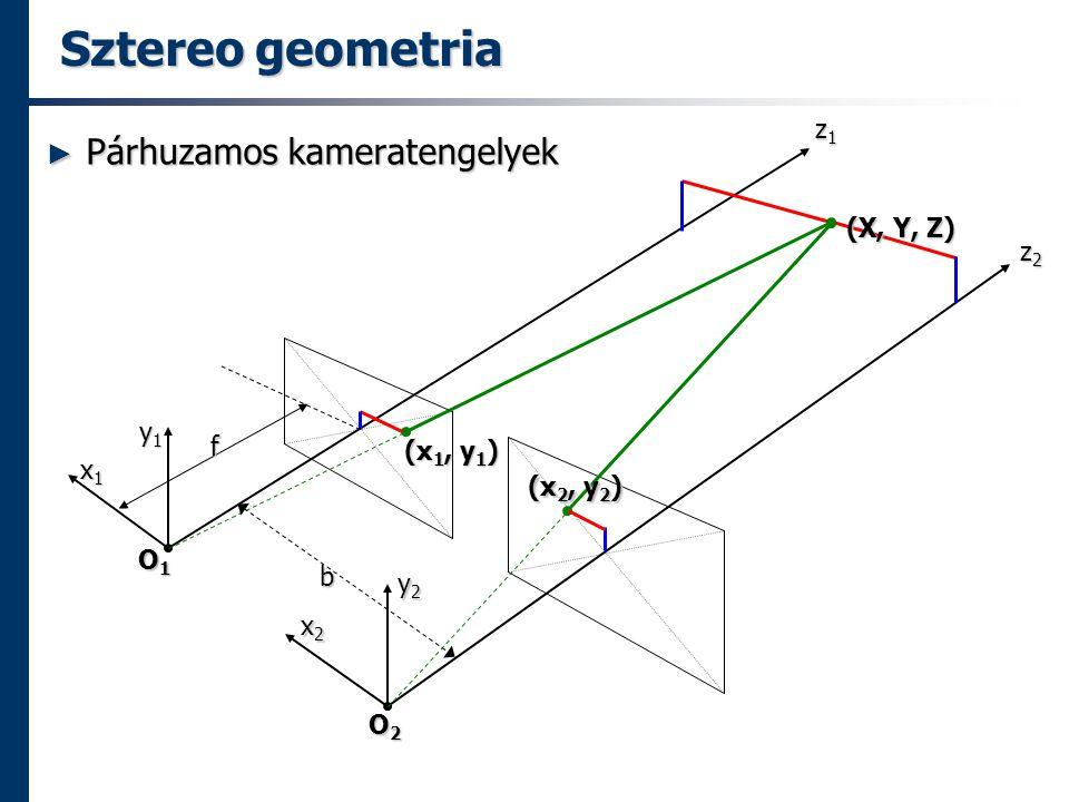 Sztereo geometria Párhuzamos kameratengelyek z1 (X, Y, Z) z2 y1 f
