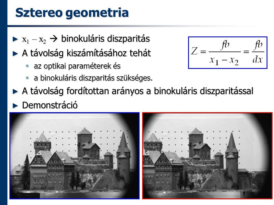 Sztereo geometria x1 – x2  binokuláris diszparitás