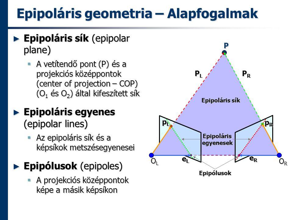 Epipoláris geometria – Alapfogalmak