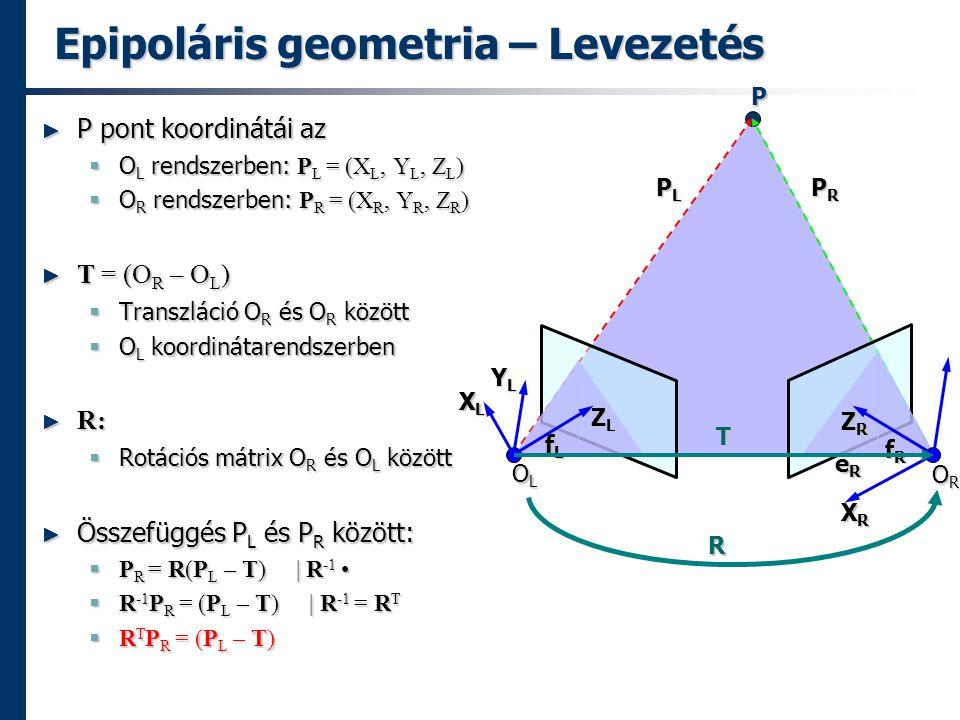 Epipoláris geometria – Levezetés