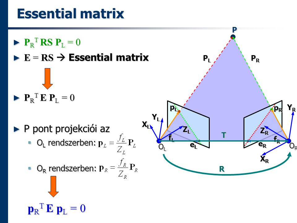 Essential matrix PRT RS PL = 0 E = RS  Essential matrix PRT E PL = 0