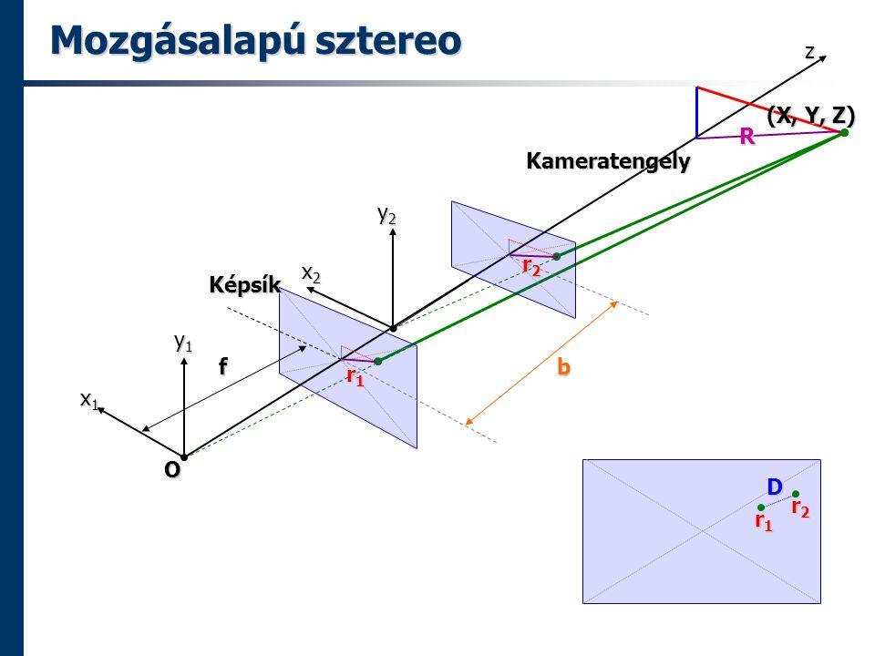 Mozgásalapú sztereo z (X, Y, Z) R Kameratengely y2 r2 x2 Képsík y1 f b