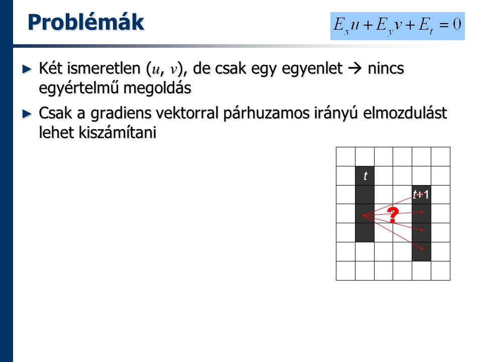 Problémák Két ismeretlen (u, v), de csak egy egyenlet  nincs egyértelmű megoldás.
