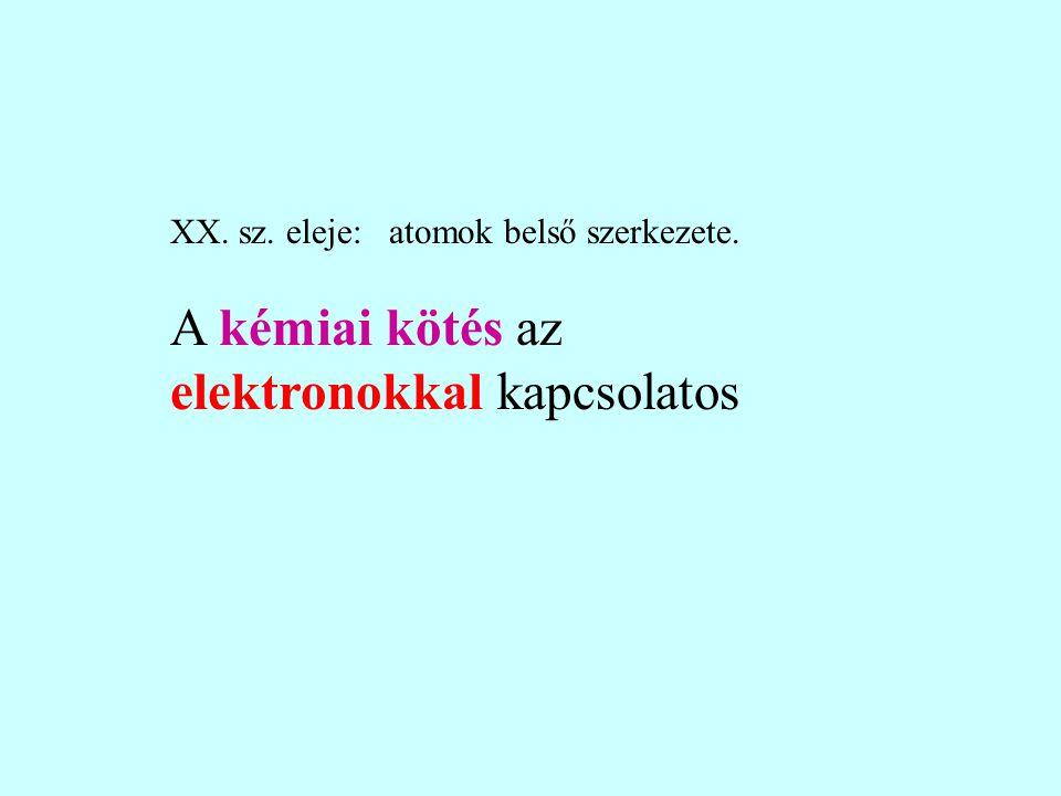 elektronokkal kapcsolatos