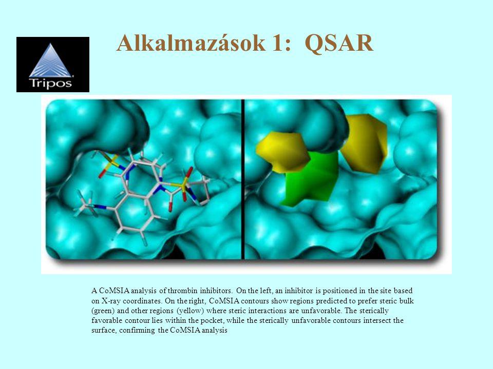 Alkalmazások 1: QSAR