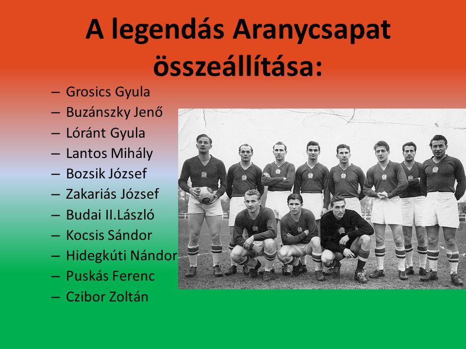 A legendás Aranycsapat összeállítása: