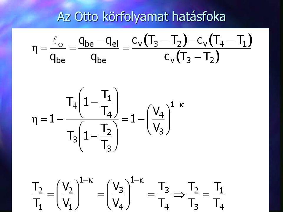 Az Otto körfolyamat hatásfoka