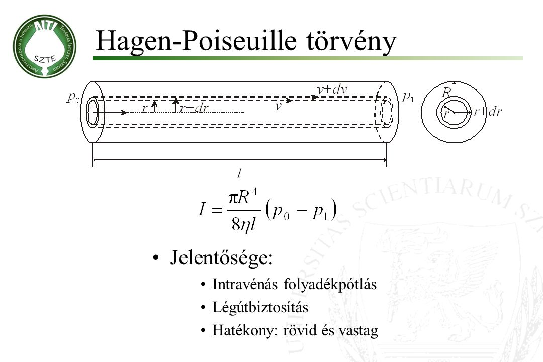 Hagen-Poiseuille törvény