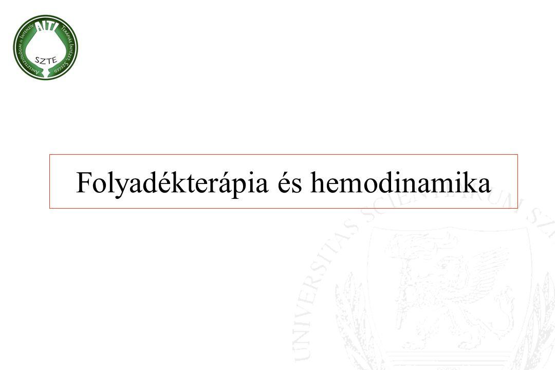 Folyadékterápia és hemodinamika