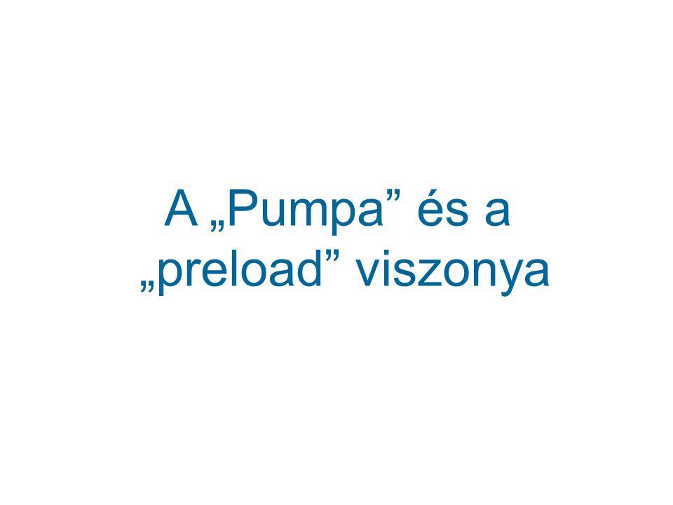 """A """"Pumpa és a """"preload viszonya"""