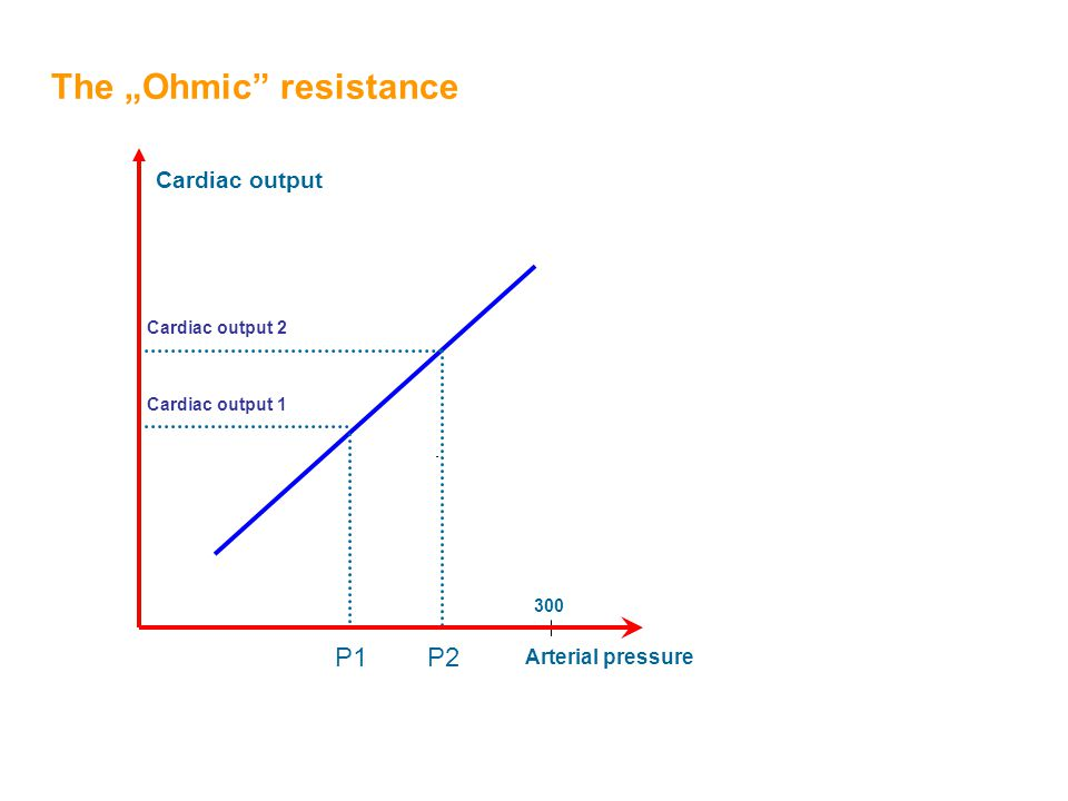 "The ""Ohmic resistance"