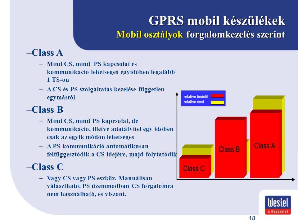 GPRS mobil készülékek Mobil osztályok forgalomkezelés szerint