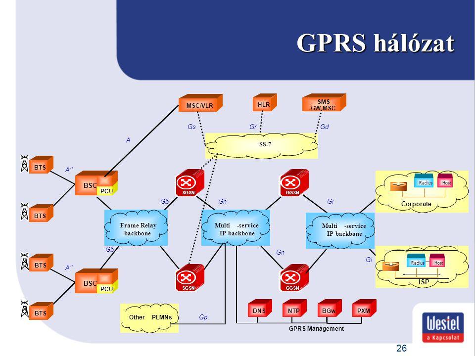 GPRS hálózat A'' BSC Frame Relay backbone Gb Multi -service